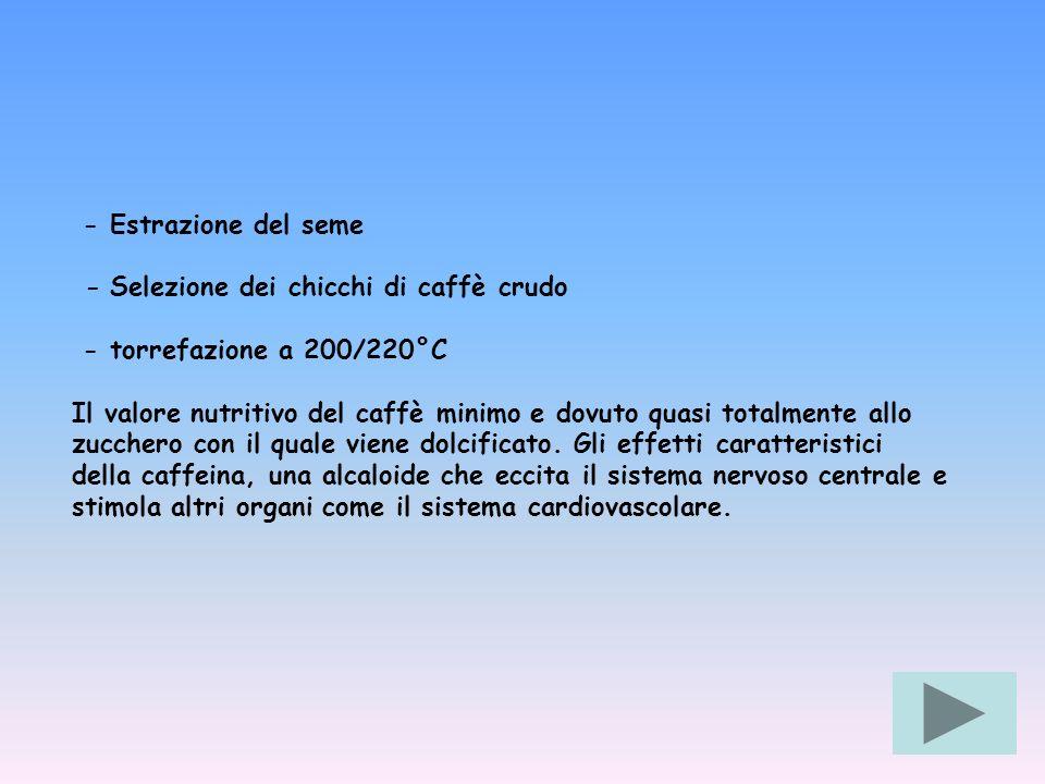 - Estrazione del seme - Selezione dei chicchi di caffè crudo. - torrefazione a 200/220°C.