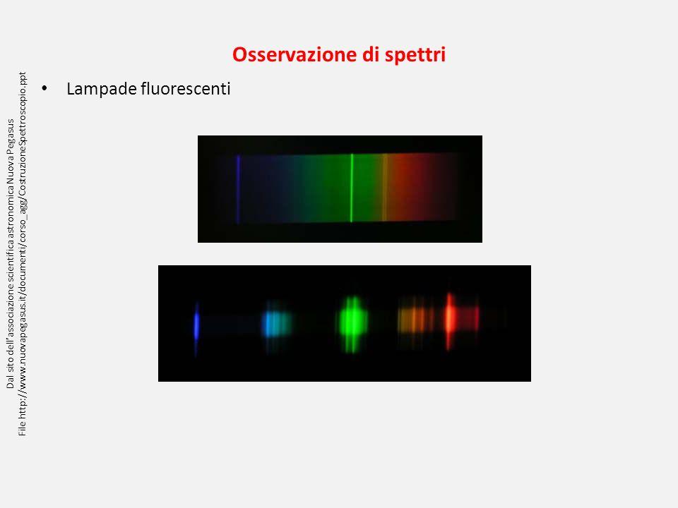 Osservazione di spettri