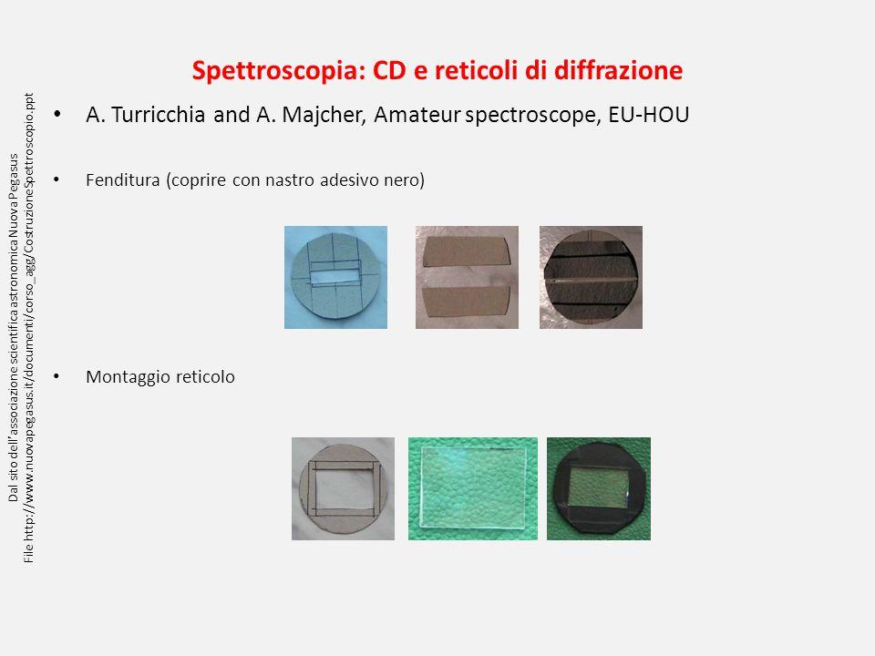 Spettroscopia: CD e reticoli di diffrazione