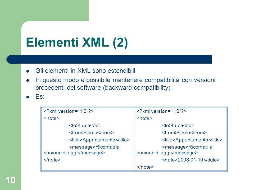 Elementi XML (2) Gli elementi in XML sono estendibili