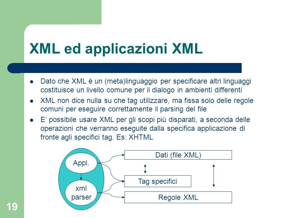 XML ed applicazioni XML