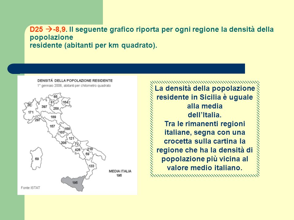 La densità della popolazione residente in Sicilia è uguale alla media