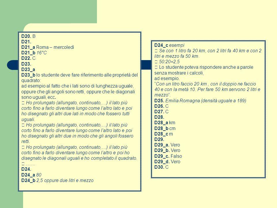 D20. B D21. D21_a Roma – mercoledì. D21_b 16°C. D22. C. D23. D23_a. D23_b lo studente deve fare riferimento alle proprietà del quadrato: