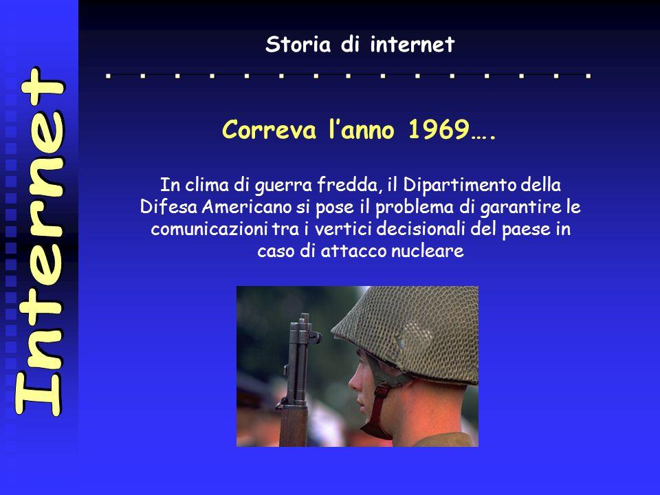 Internet Correva l'anno 1969…. Storia di internet