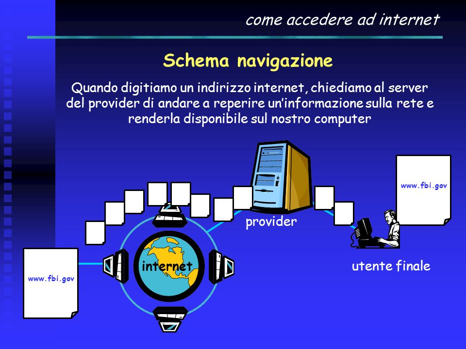 Schema navigazione come accedere ad internet