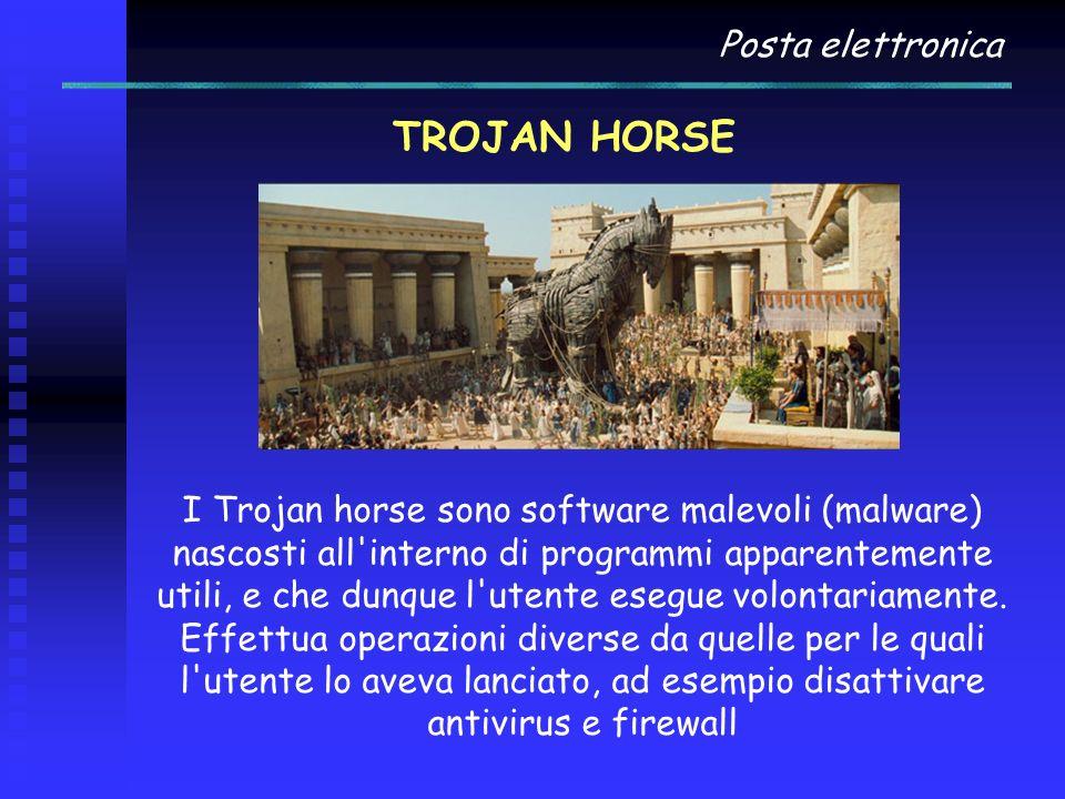 TROJAN HORSE Posta elettronica