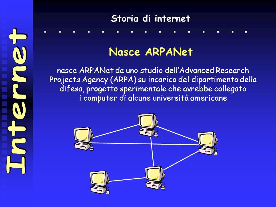 Internet Nasce ARPANet Storia di internet