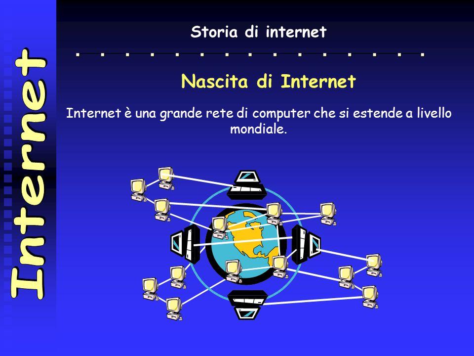 Internet Nascita di Internet Storia di internet