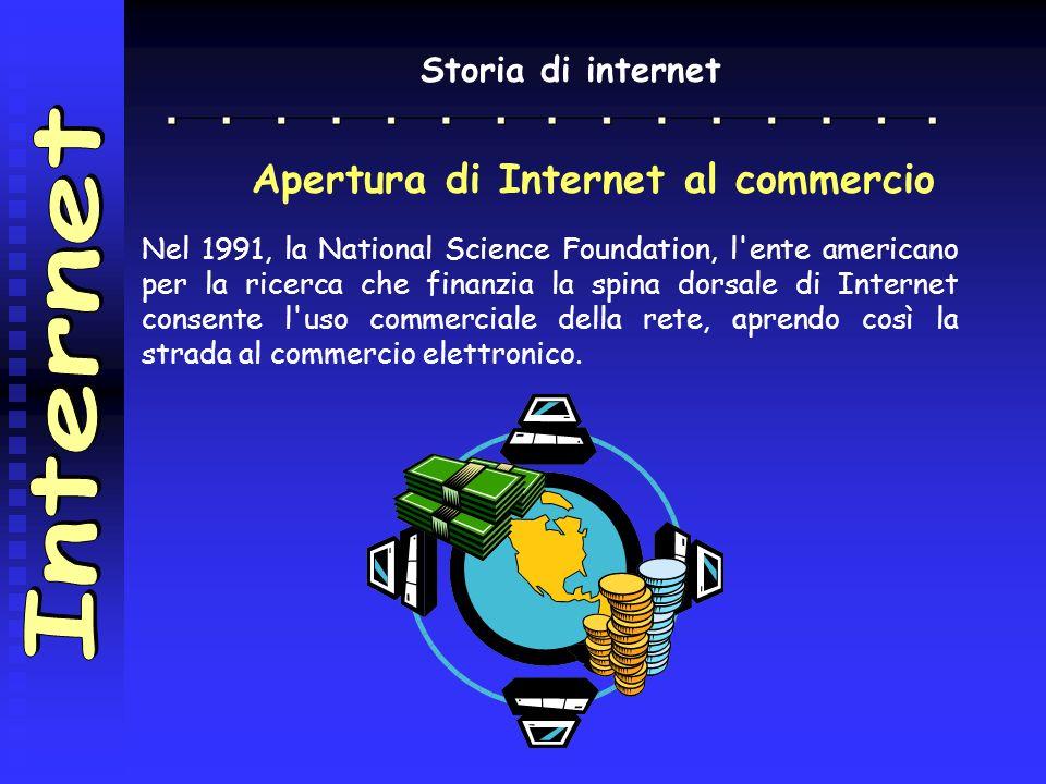 Apertura di Internet al commercio