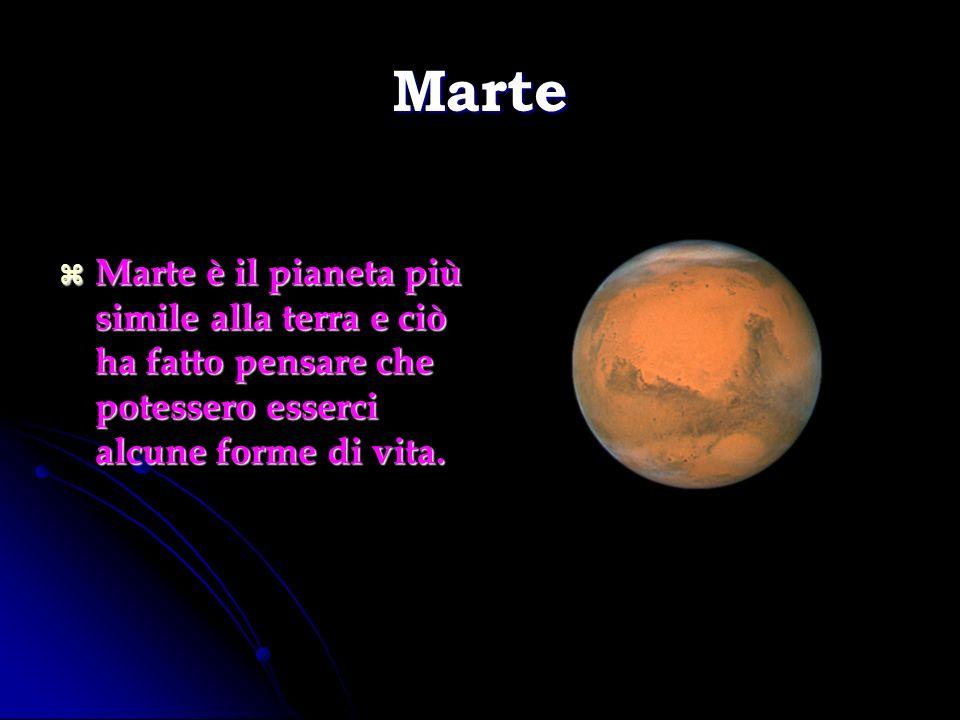 Marte Marte è il pianeta più simile alla terra e ciò ha fatto pensare che potessero esserci alcune forme di vita.