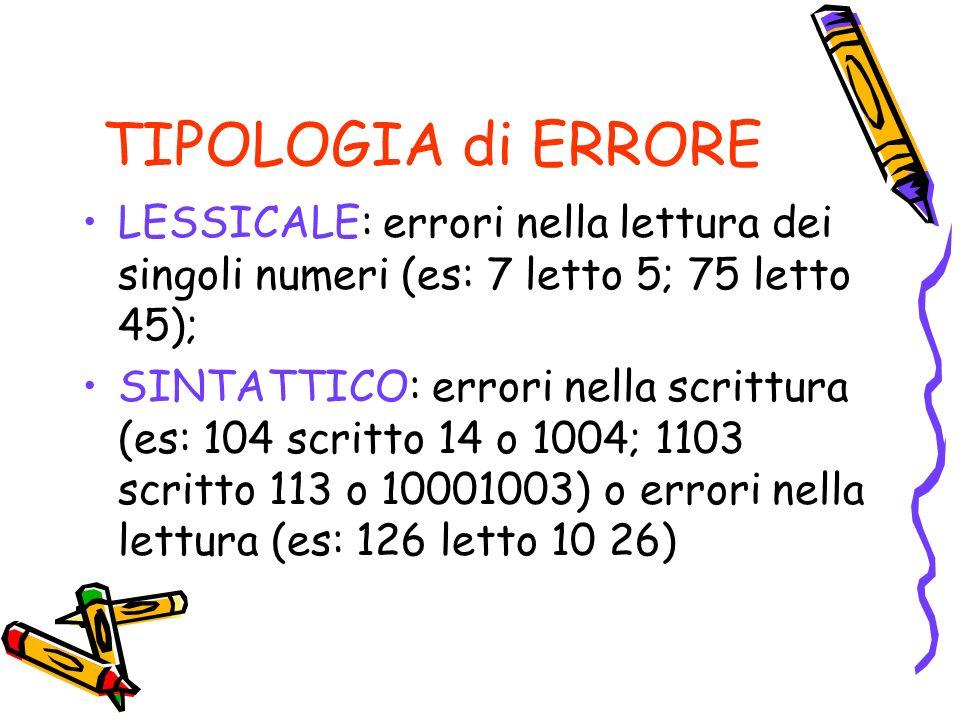 TIPOLOGIA di ERRORE LESSICALE: errori nella lettura dei singoli numeri (es: 7 letto 5; 75 letto 45);