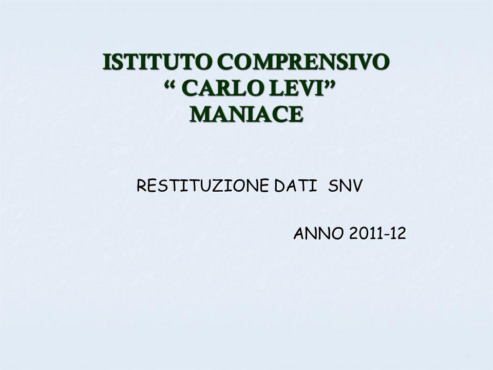 ISTITUTO COMPRENSIVO CARLO LEVI MANIACE
