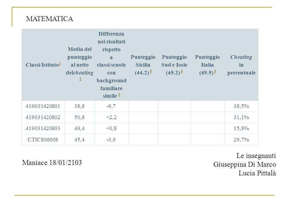 Le insegnanti Giuseppina Di Marco Lucia Pittalà Maniace 18/01/2103