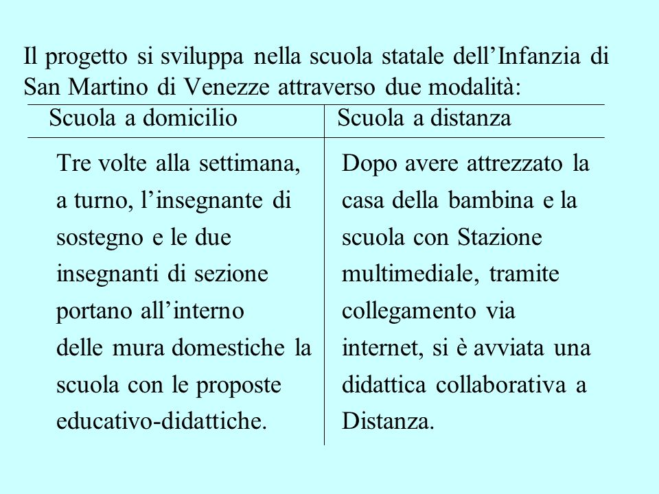 Il progetto si sviluppa nella scuola statale dell'Infanzia di San Martino di Venezze attraverso due modalità: Scuola a domicilio Scuola a distanza