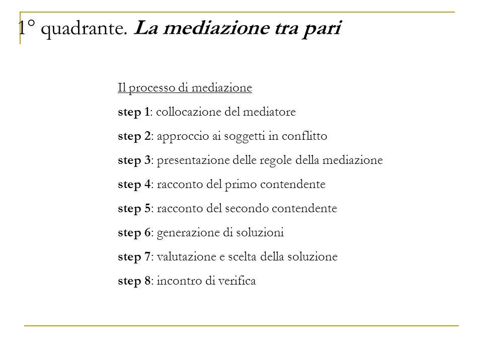 1° quadrante. La mediazione tra pari