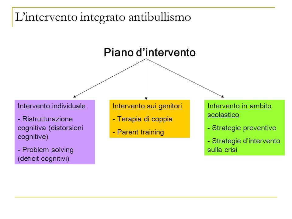 L'intervento integrato antibullismo