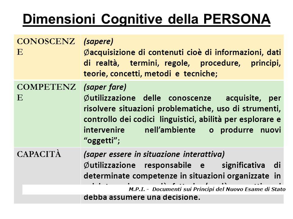 Dimensioni Cognitive della PERSONA