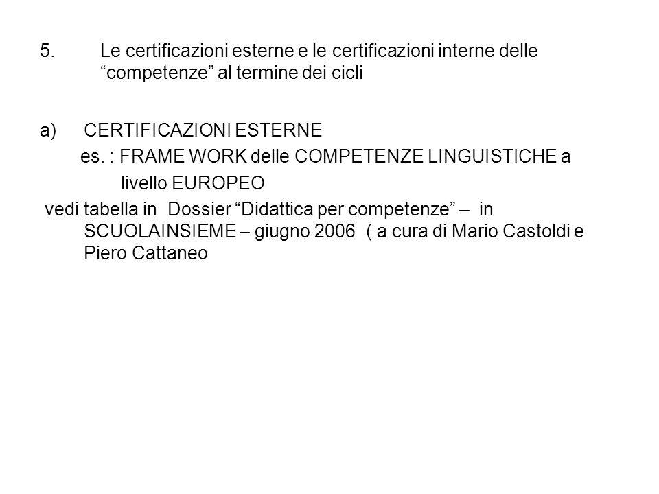 Le certificazioni esterne e le certificazioni interne delle competenze al termine dei cicli