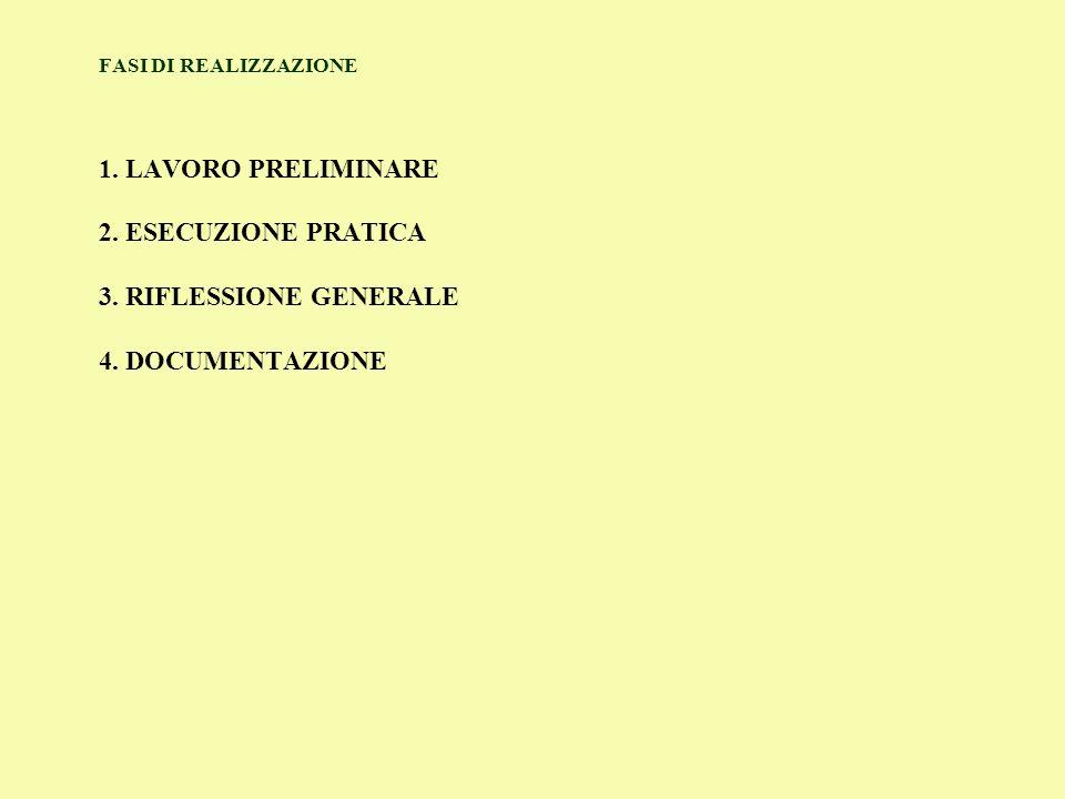 FASI DI REALIZZAZIONE 1. LAVORO PRELIMINARE 2. ESECUZIONE PRATICA 3