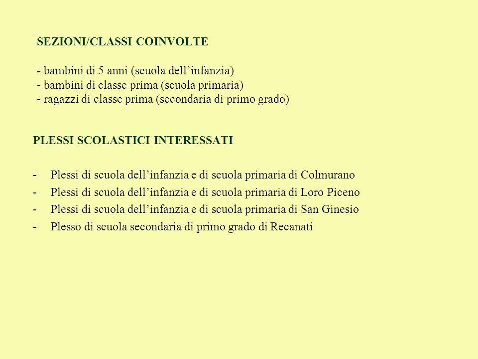 SEZIONI/CLASSI COINVOLTE - bambini di 5 anni (scuola dell'infanzia) - bambini di classe prima (scuola primaria) - ragazzi di classe prima (secondaria di primo grado)