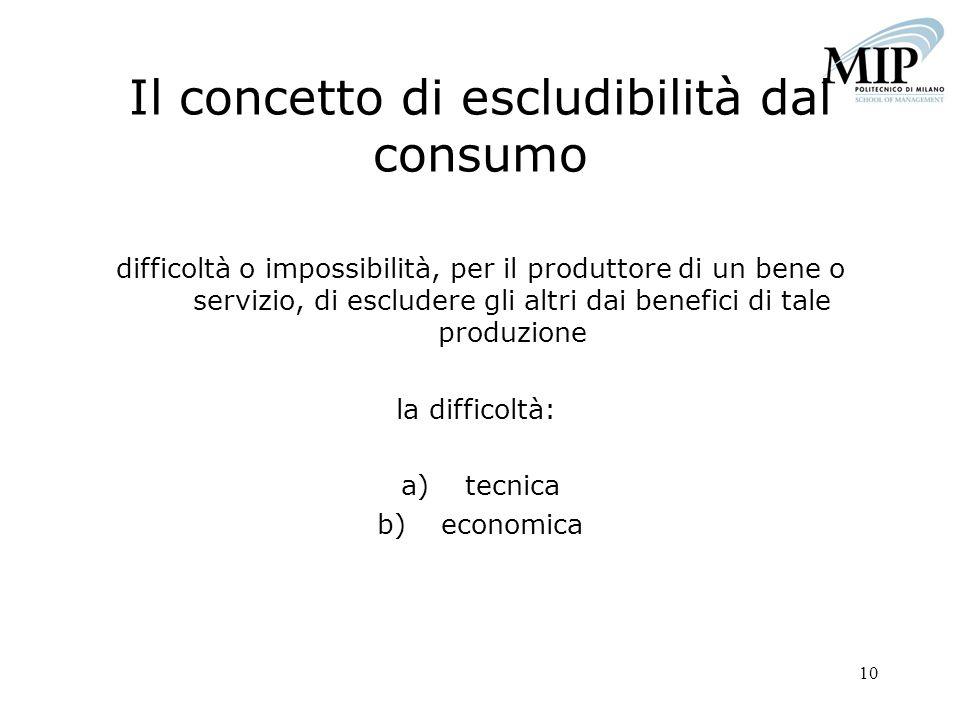 Il concetto di escludibilità dal consumo
