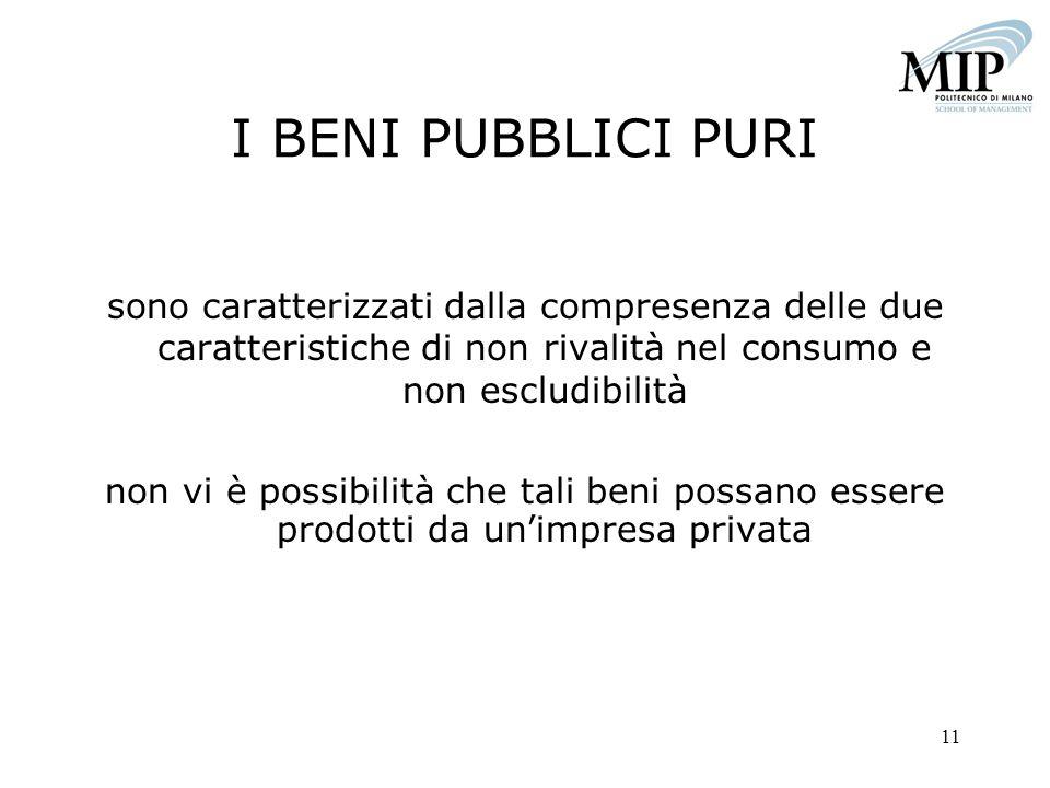I BENI PUBBLICI PURI sono caratterizzati dalla compresenza delle due caratteristiche di non rivalità nel consumo e non escludibilità.