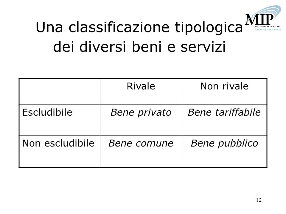 Una classificazione tipologica dei diversi beni e servizi