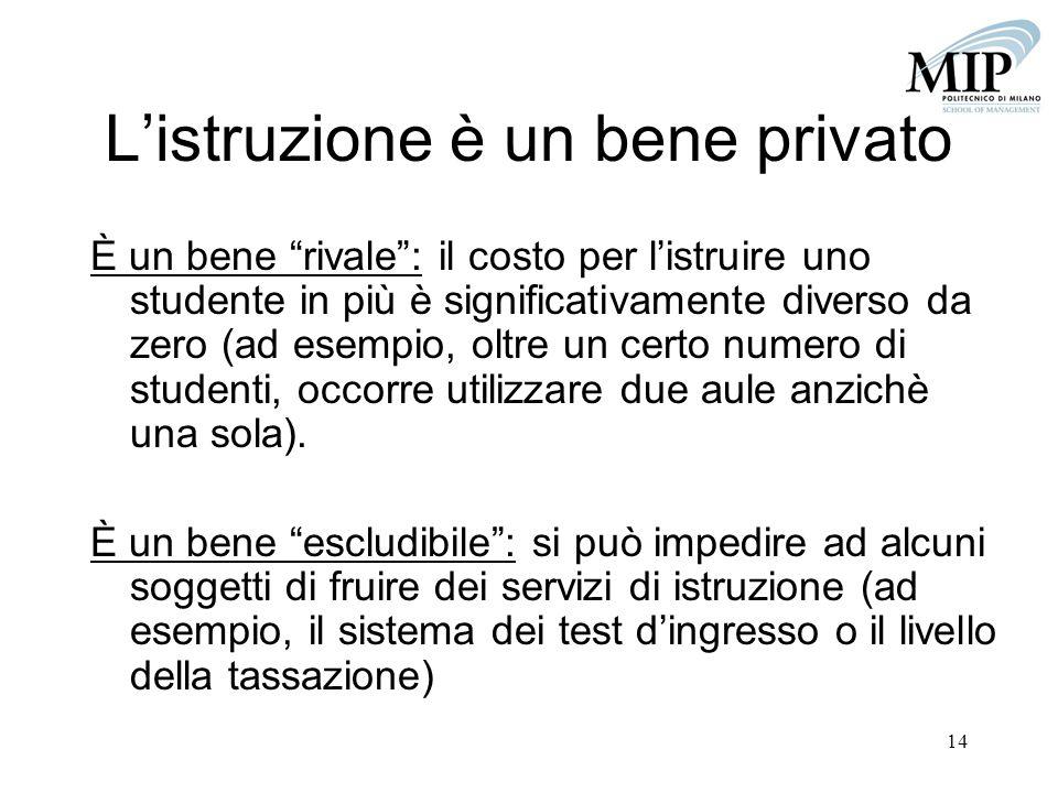 L'istruzione è un bene privato