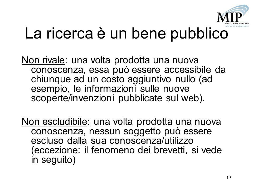 La ricerca è un bene pubblico