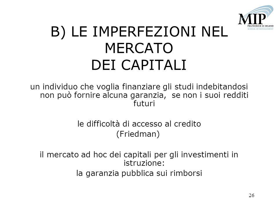 B) LE IMPERFEZIONI NEL MERCATO DEI CAPITALI