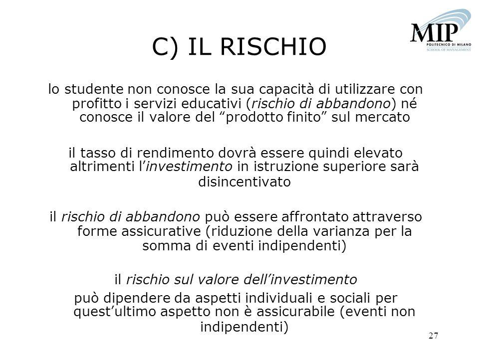 il rischio sul valore dell'investimento