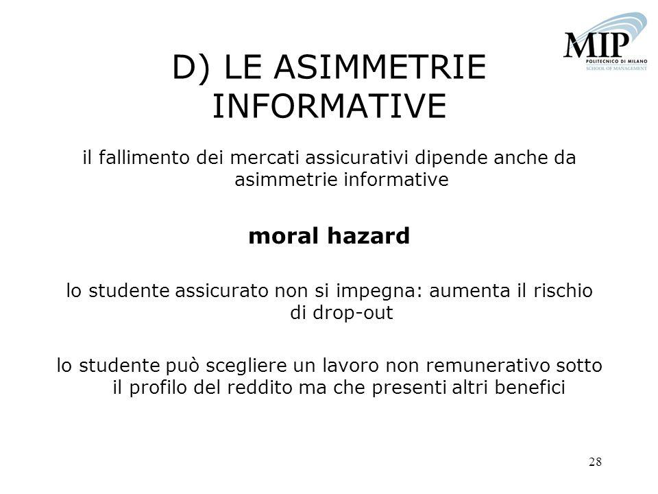 D) LE ASIMMETRIE INFORMATIVE