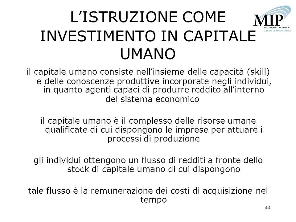 L'ISTRUZIONE COME INVESTIMENTO IN CAPITALE UMANO