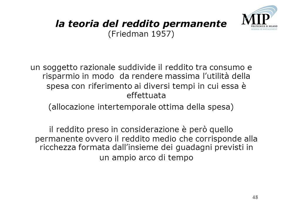 la teoria del reddito permanente (Friedman 1957)