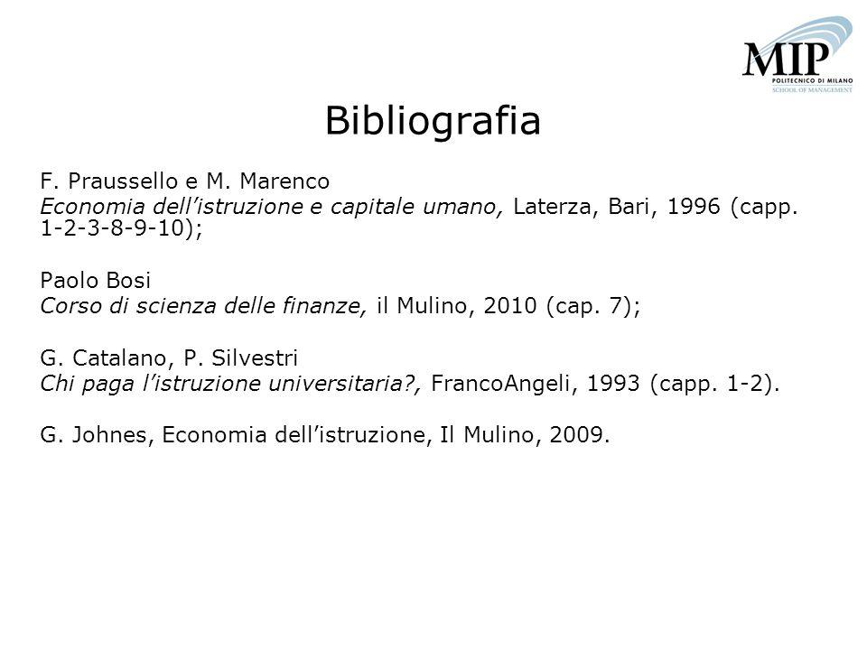 Bibliografia F. Praussello e M. Marenco