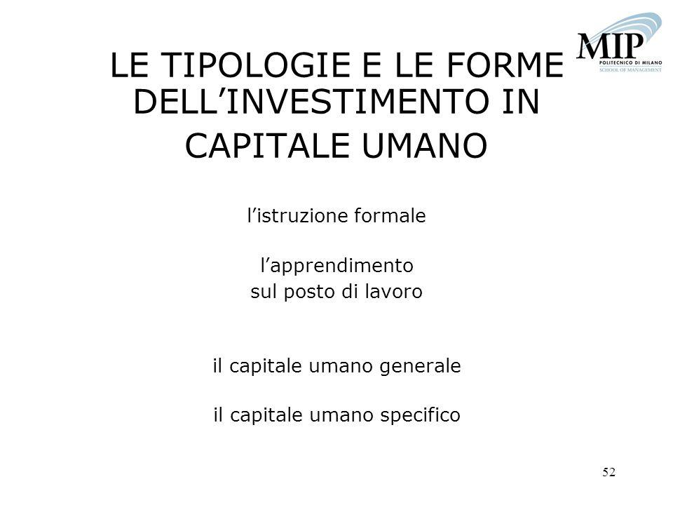 LE TIPOLOGIE E LE FORME DELL'INVESTIMENTO IN CAPITALE UMANO