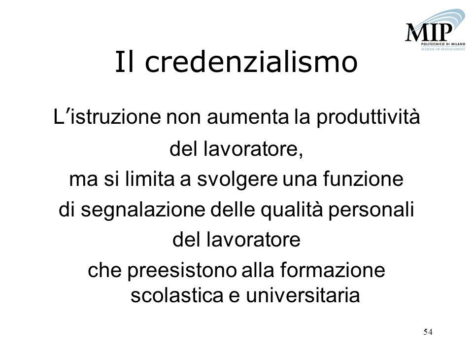 Il credenzialismo L'istruzione non aumenta la produttività
