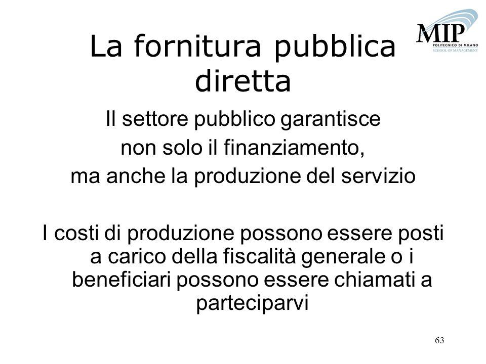 La fornitura pubblica diretta
