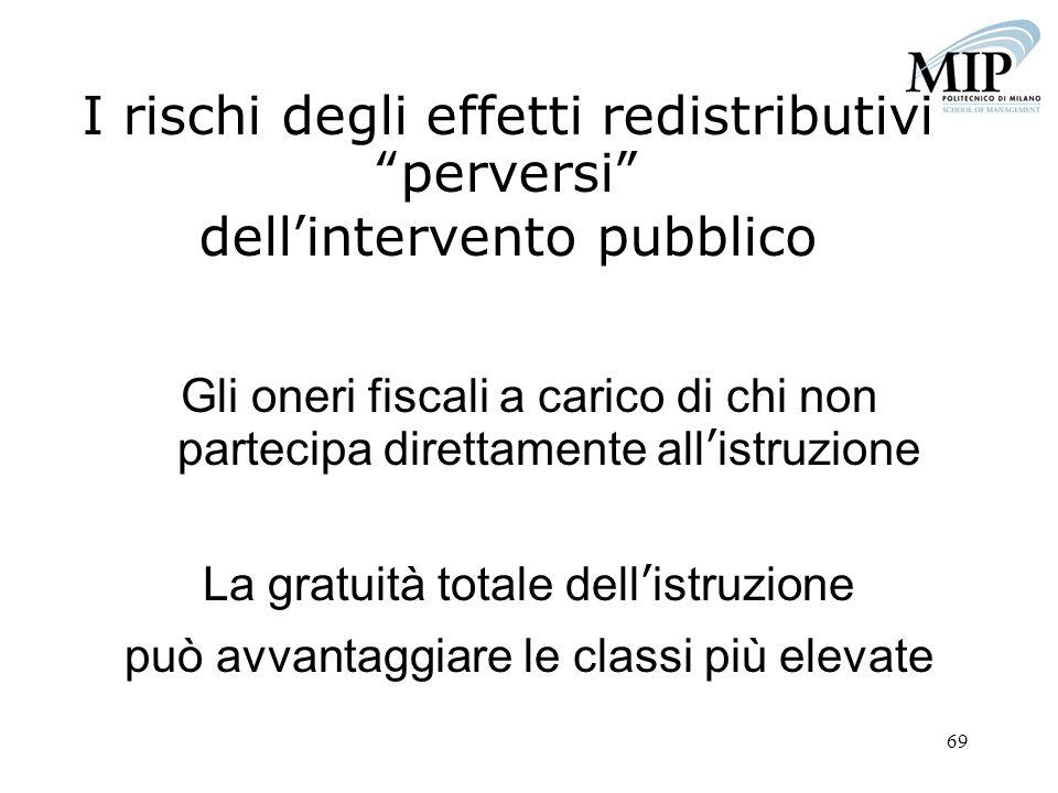 I rischi degli effetti redistributivi perversi dell'intervento pubblico
