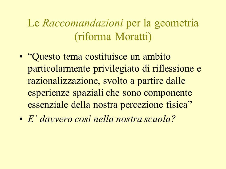Le Raccomandazioni per la geometria (riforma Moratti)