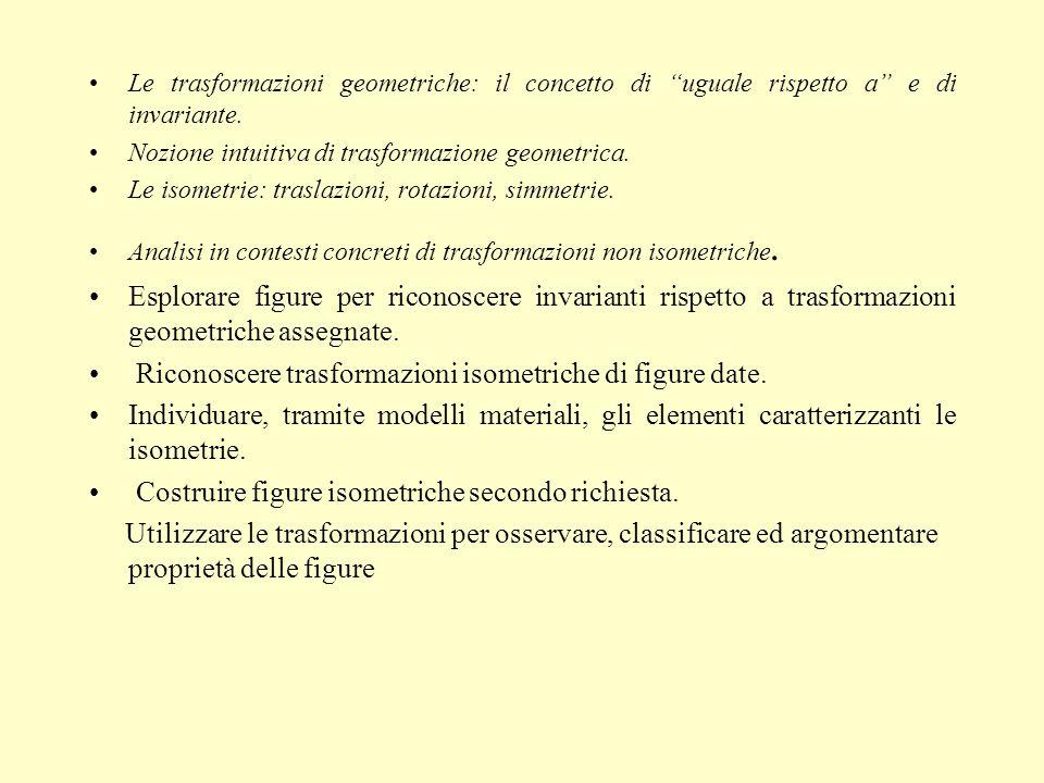 Riconoscere trasformazioni isometriche di figure date.