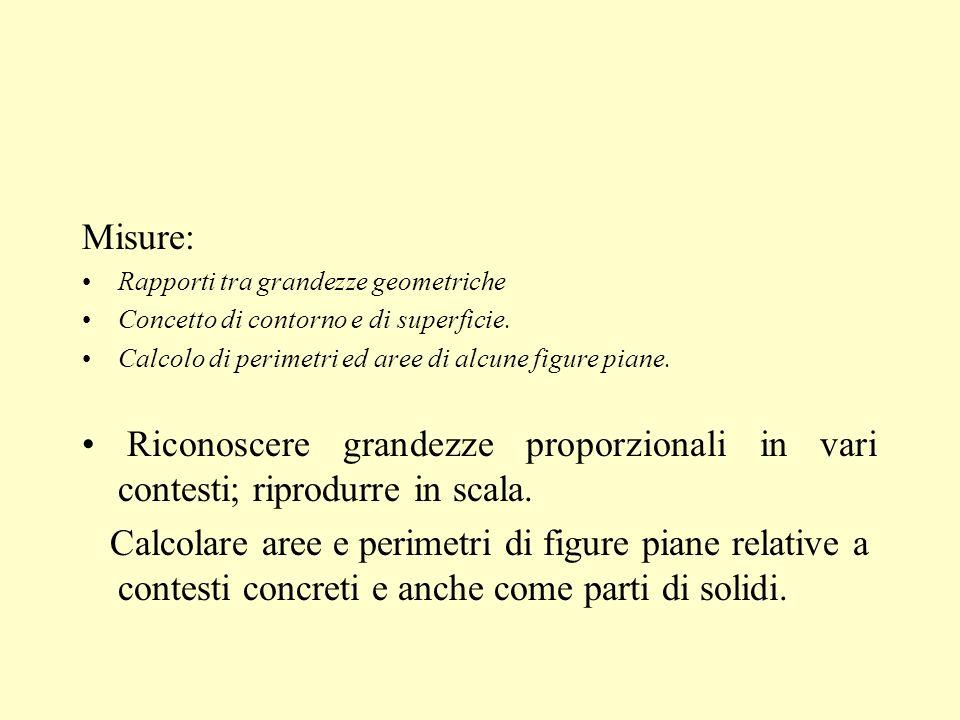 Misure: Rapporti tra grandezze geometriche. Concetto di contorno e di superficie. Calcolo di perimetri ed aree di alcune figure piane.