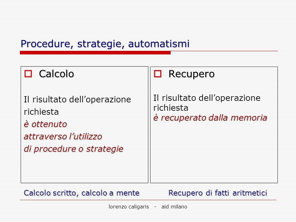 Procedure, strategie, automatismi