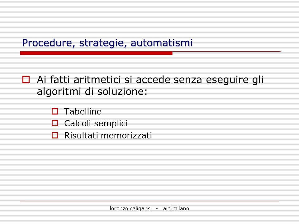 Procedure, strategie, automatismi