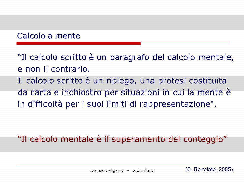 lorenzo caligaris - aid milano