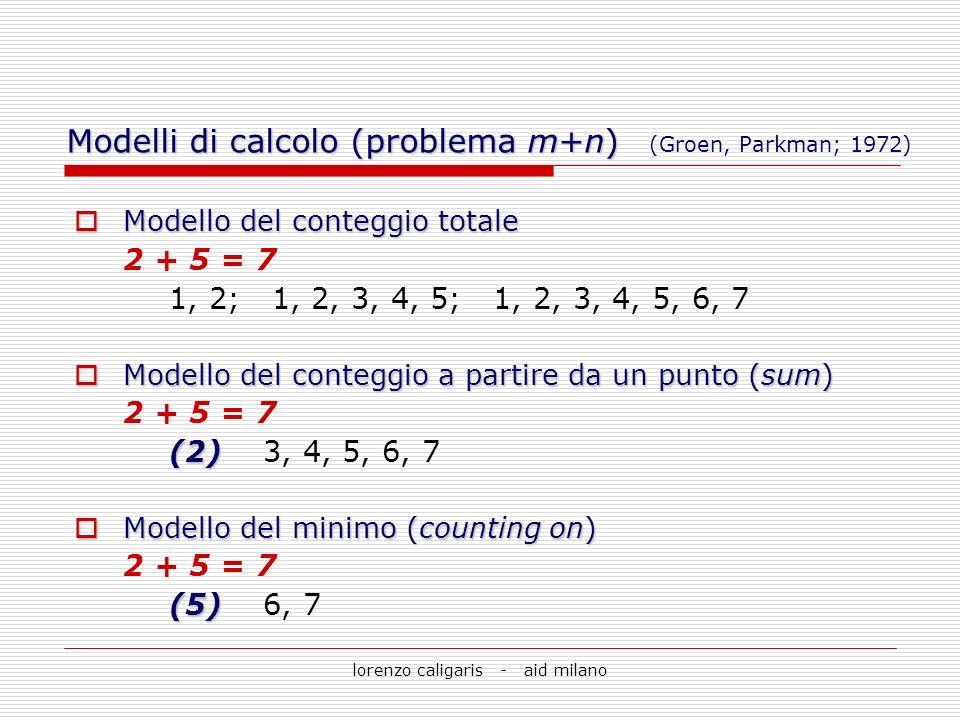 Modelli di calcolo (problema m+n) (Groen, Parkman; 1972)