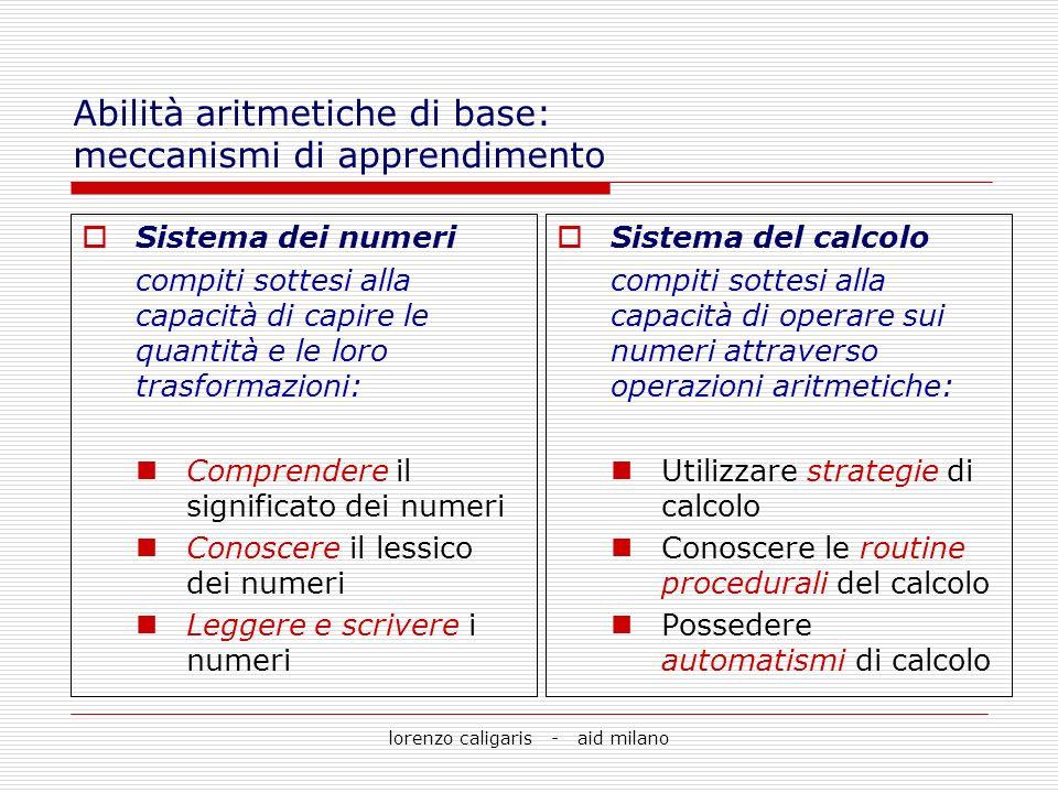 Abilità aritmetiche di base: meccanismi di apprendimento