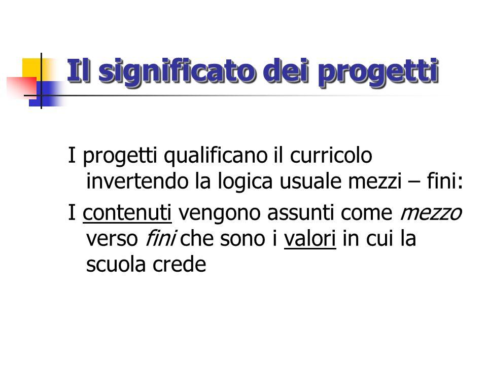 Il significato dei progetti