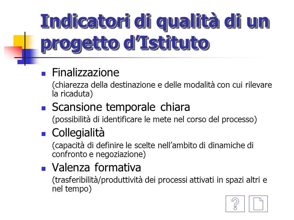 Indicatori di qualità di un progetto d'Istituto