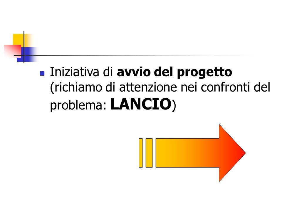 Iniziativa di avvio del progetto (richiamo di attenzione nei confronti del problema: LANCIO)
